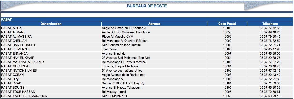 liste des bureaux de poste 224 rabat